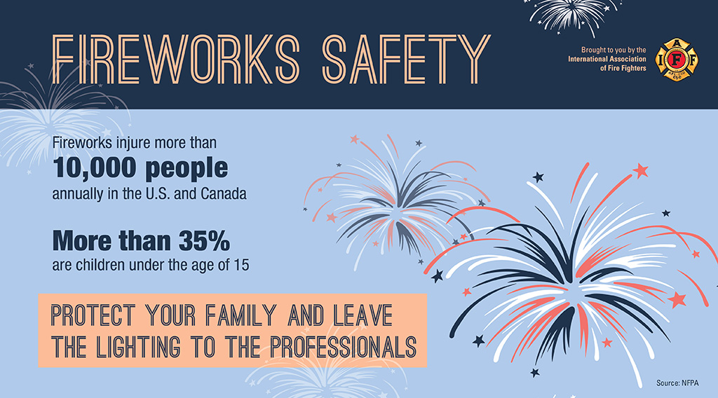 Fireworks Safety